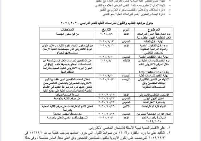 التقديم للدراسات العليا للعام 2021/2020